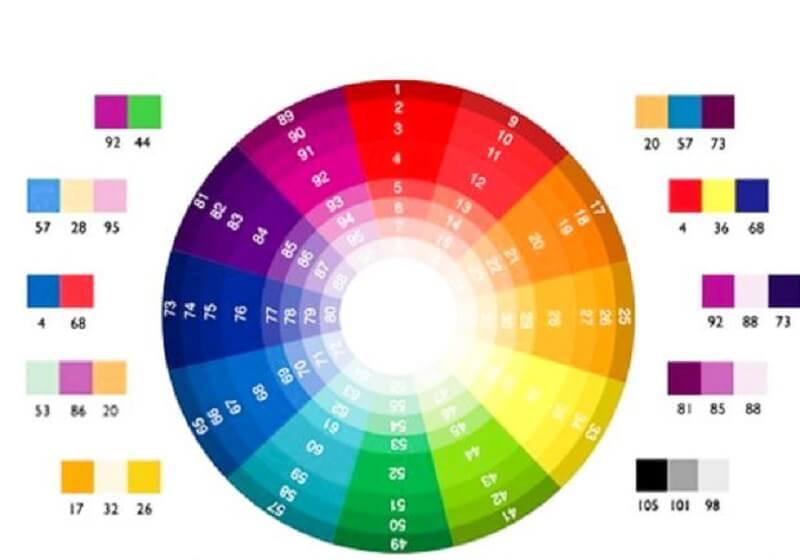 Bánh xe màu sắc và cách phối màu quần áo cơ bản không phải ai cũng biết